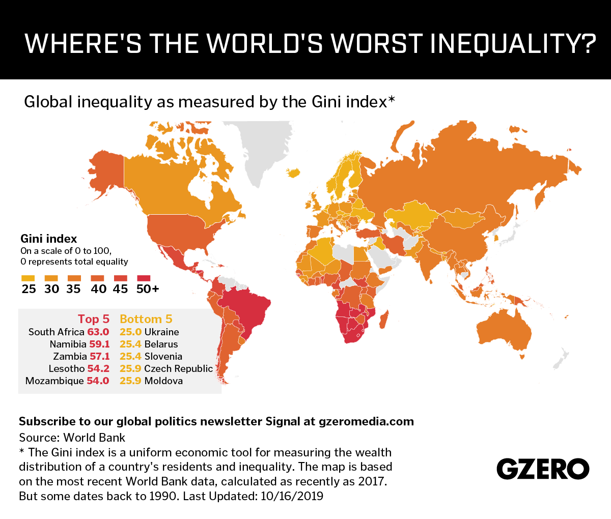 Graphic Truth: Global inequality