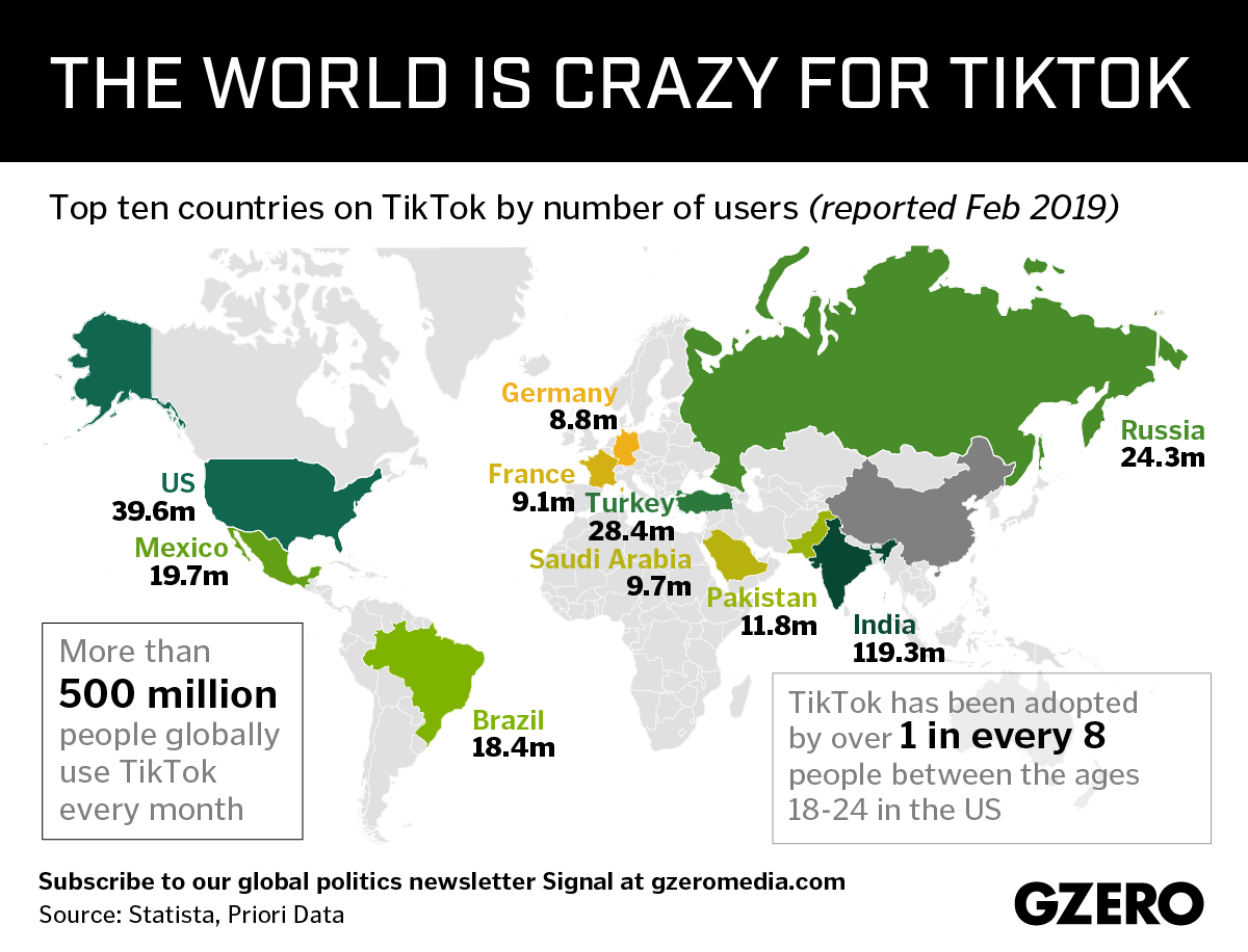 Graphic Truth: The world is crazy for TikTok