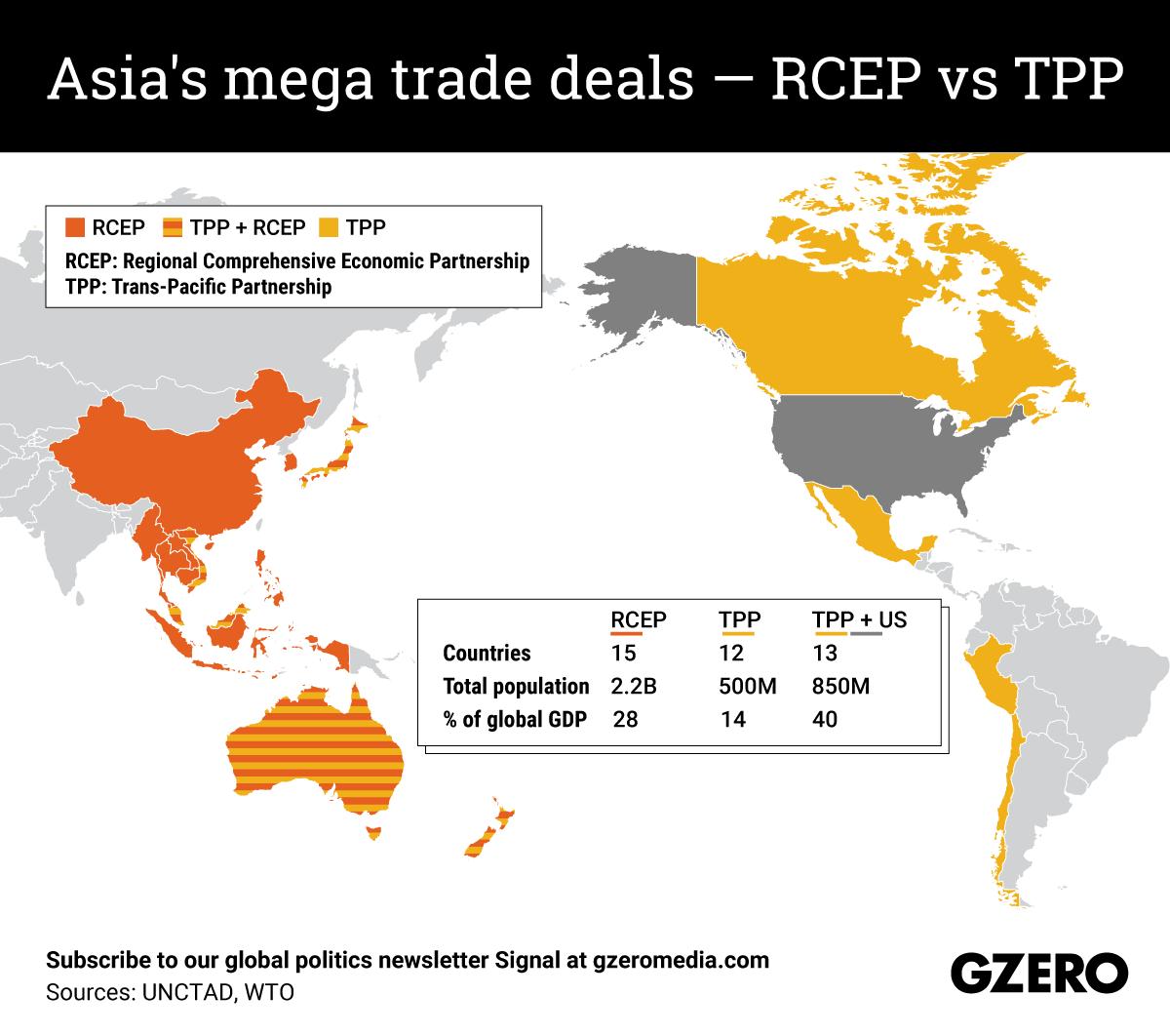 The Graphic Truth: Asia's mega trade deals — RCEP vs TPP