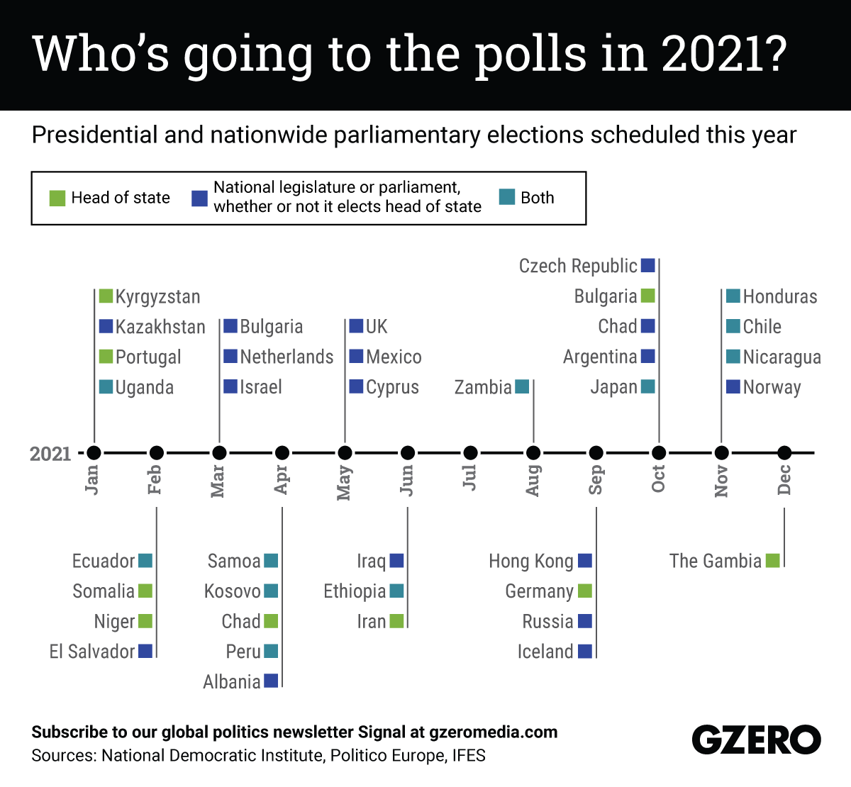 The Graphic Truth: Who's going to the polls in 2021?