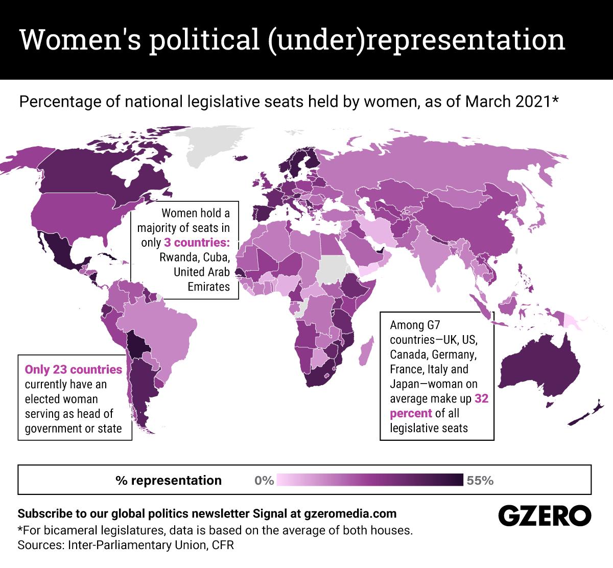 The Graphic Truth: Women are still underrepresented