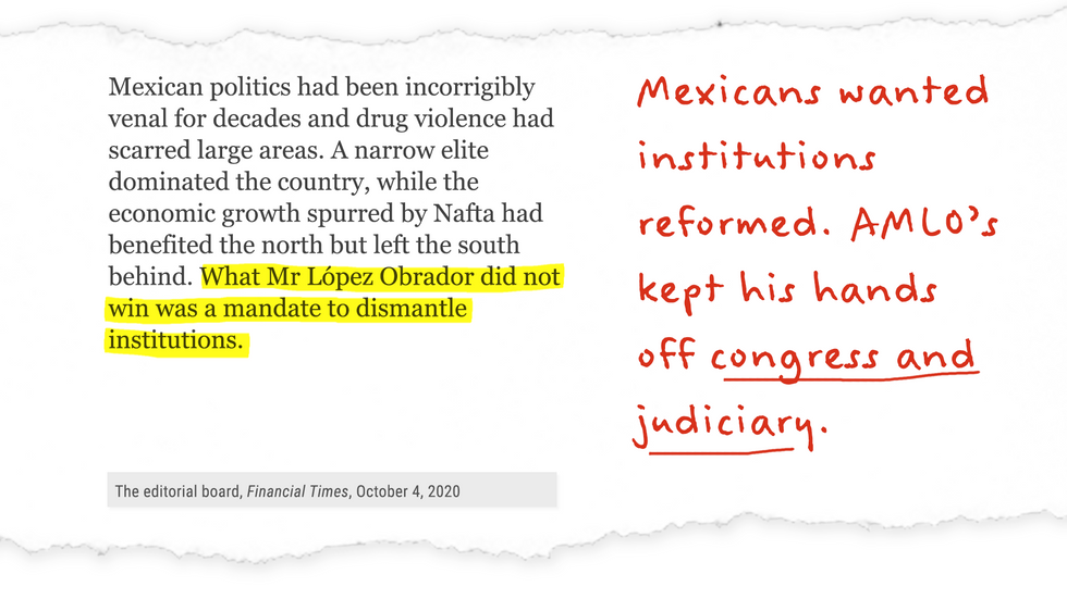 Mexicans wanted institutions reformed. AMLO kept his hands off congress and judiciary.