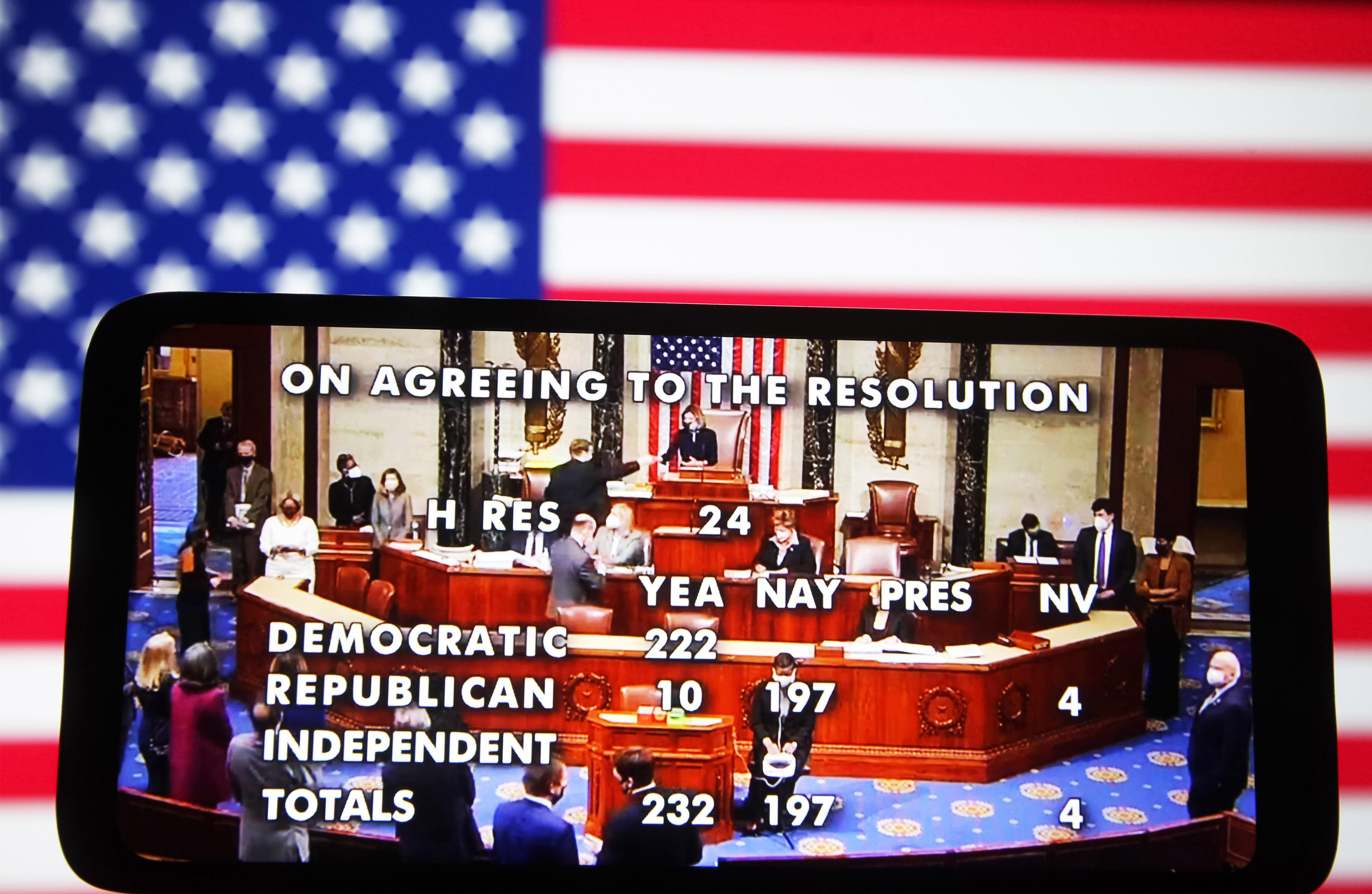oting result of the House of Representatives is seen during the vote to impeach U.S. President Donald Trump in Washington, US., on this frame from a video displayed on a smartphone screen in front the US flag.