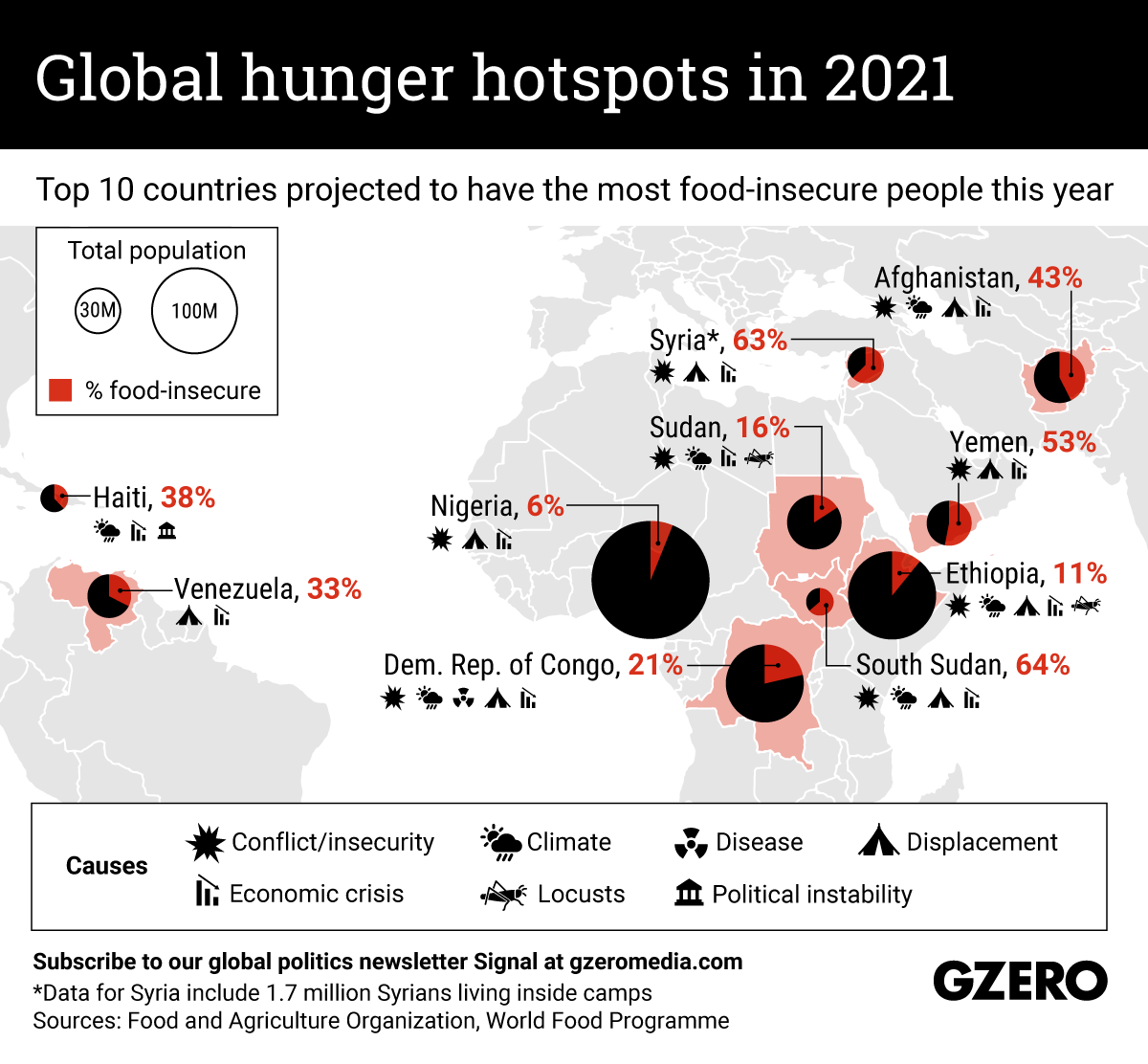 The Graphic Truth: Global hunger hotspots in 2021